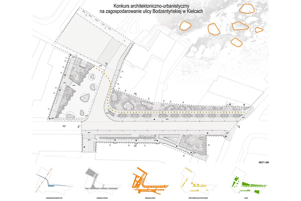 projekt zagospodarowania ulicy