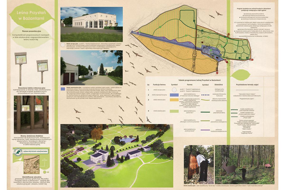 Projekt parku w Nadleśnictwie Elbląg