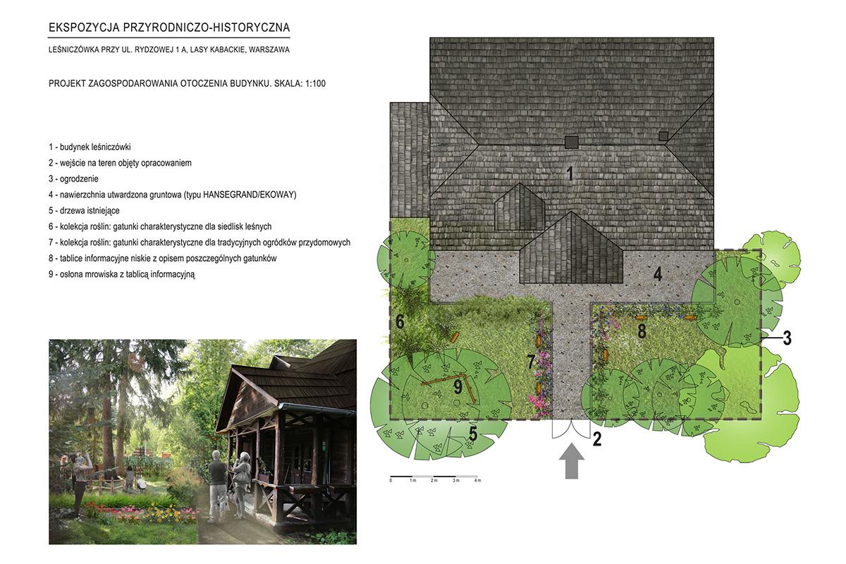 Projekt zagospodarowania otoczenia budynku