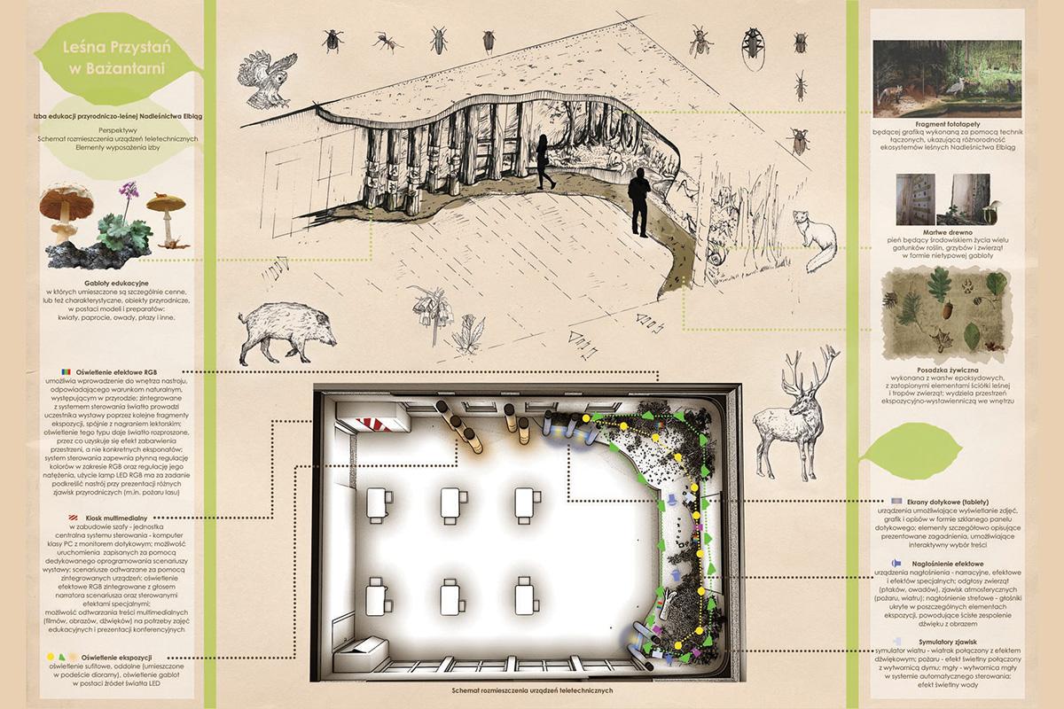 projekt izby edukacyjnej